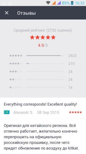 отзывы в AliExpress
